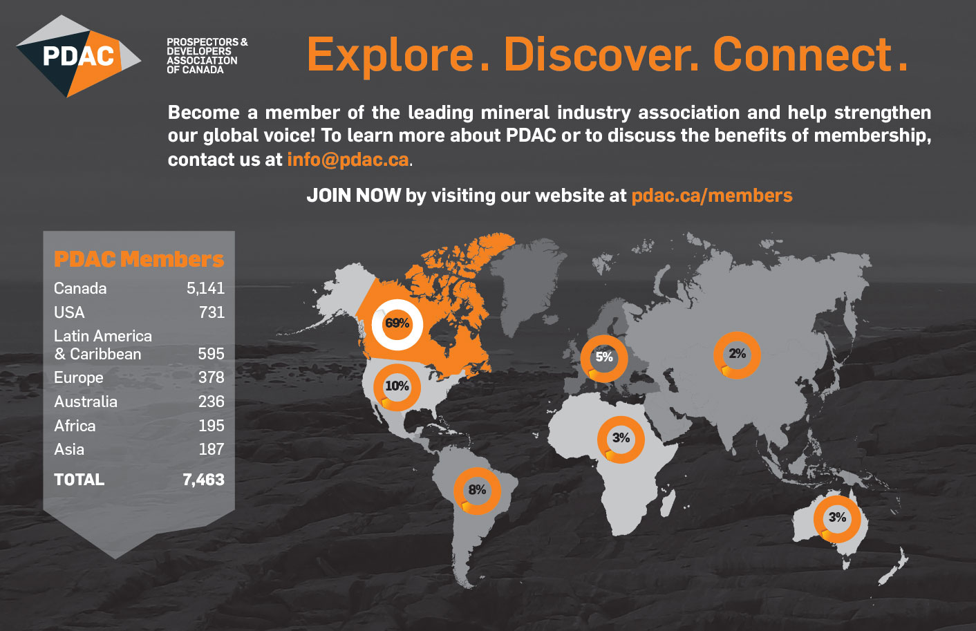 PDAC-Membership-Infographic