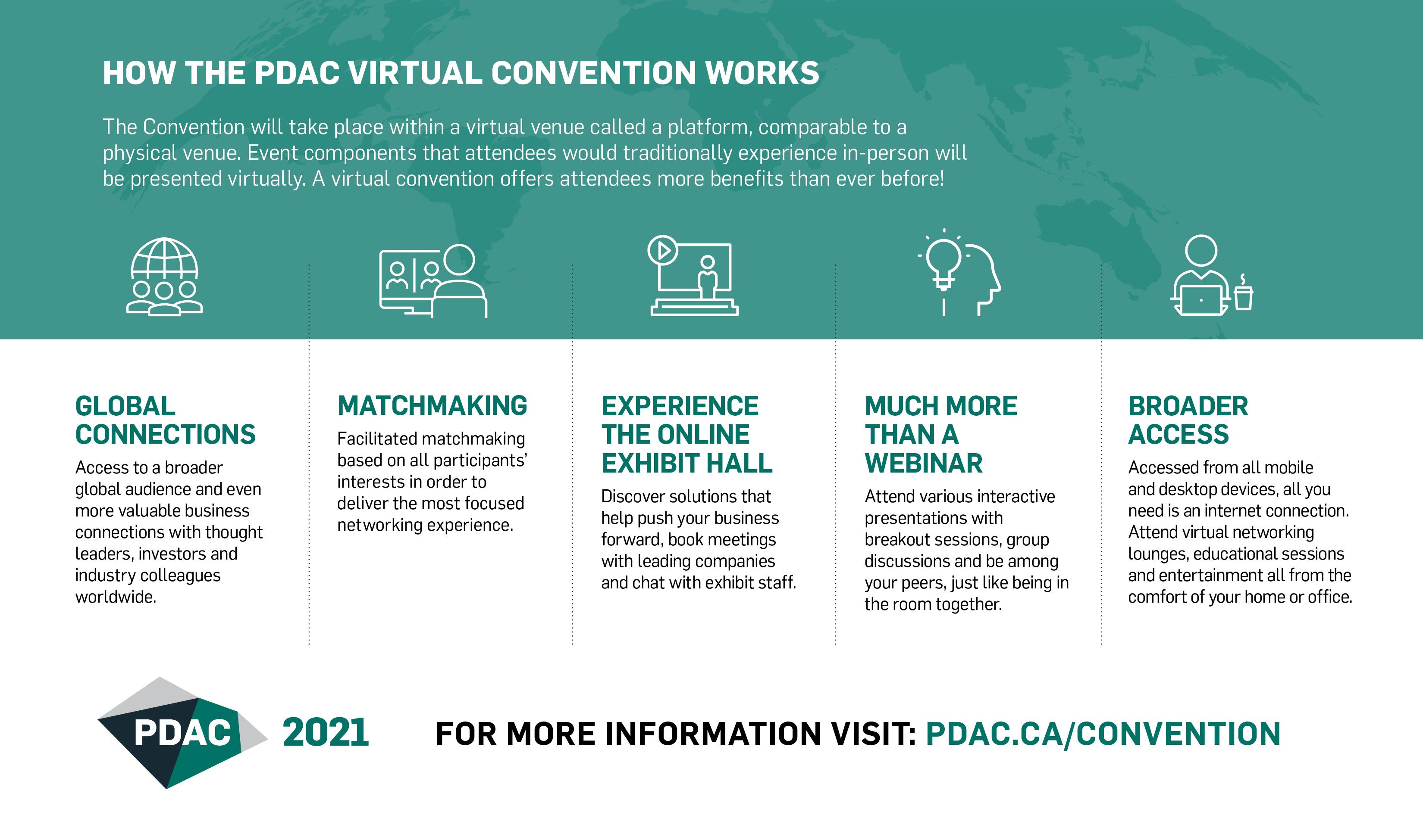 PDAC_2021_Virtual_Convention