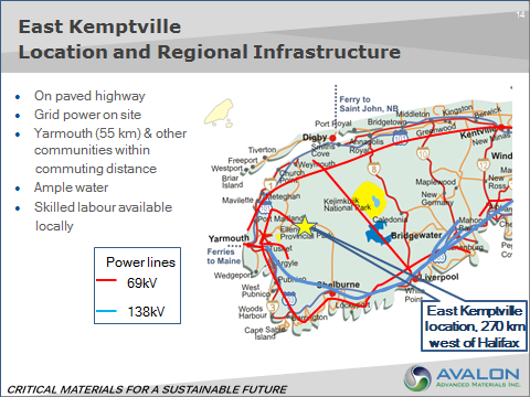 East Kemptville Project - Location and Regional Infrastructure