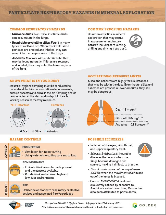 Health and Safety Infographic