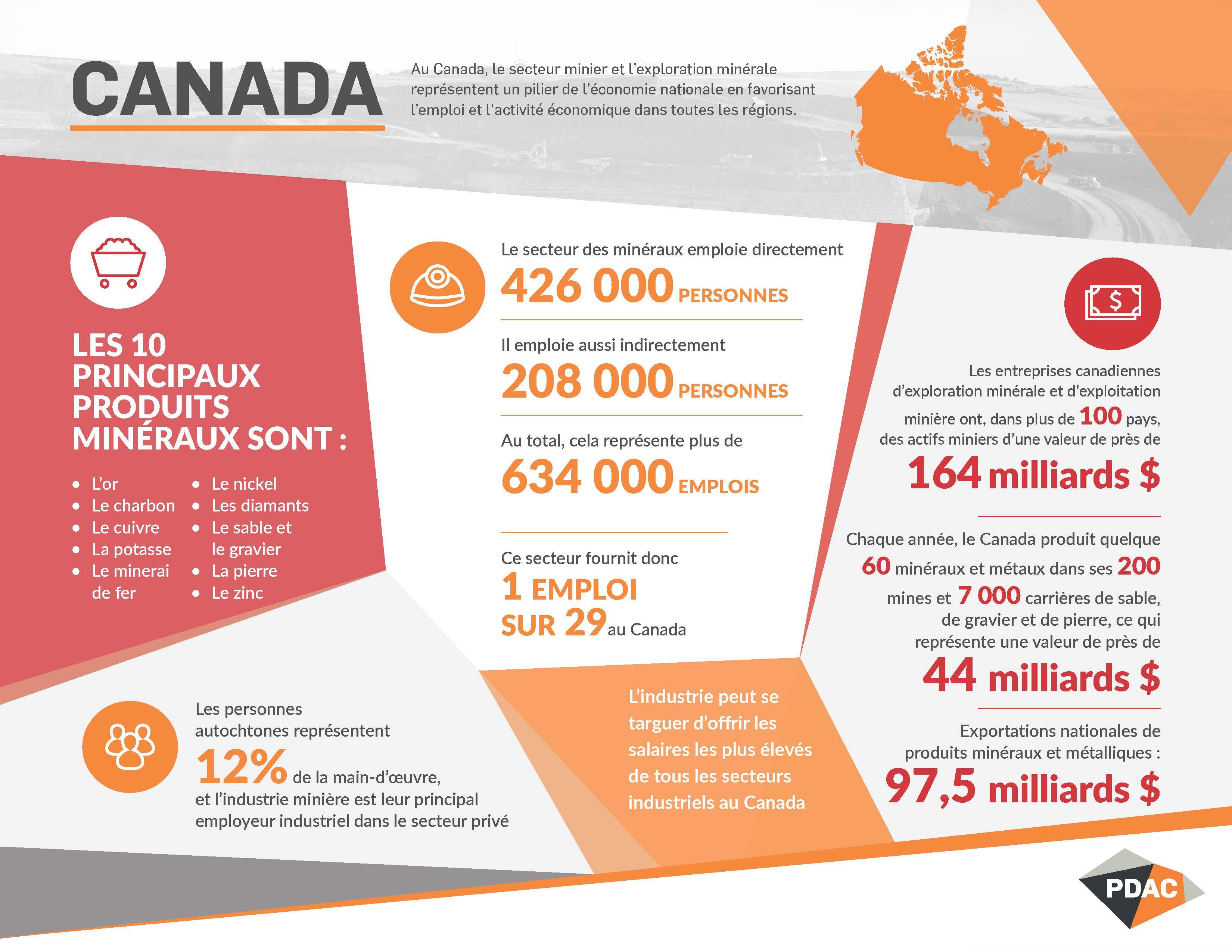 PDAC Canada_FR