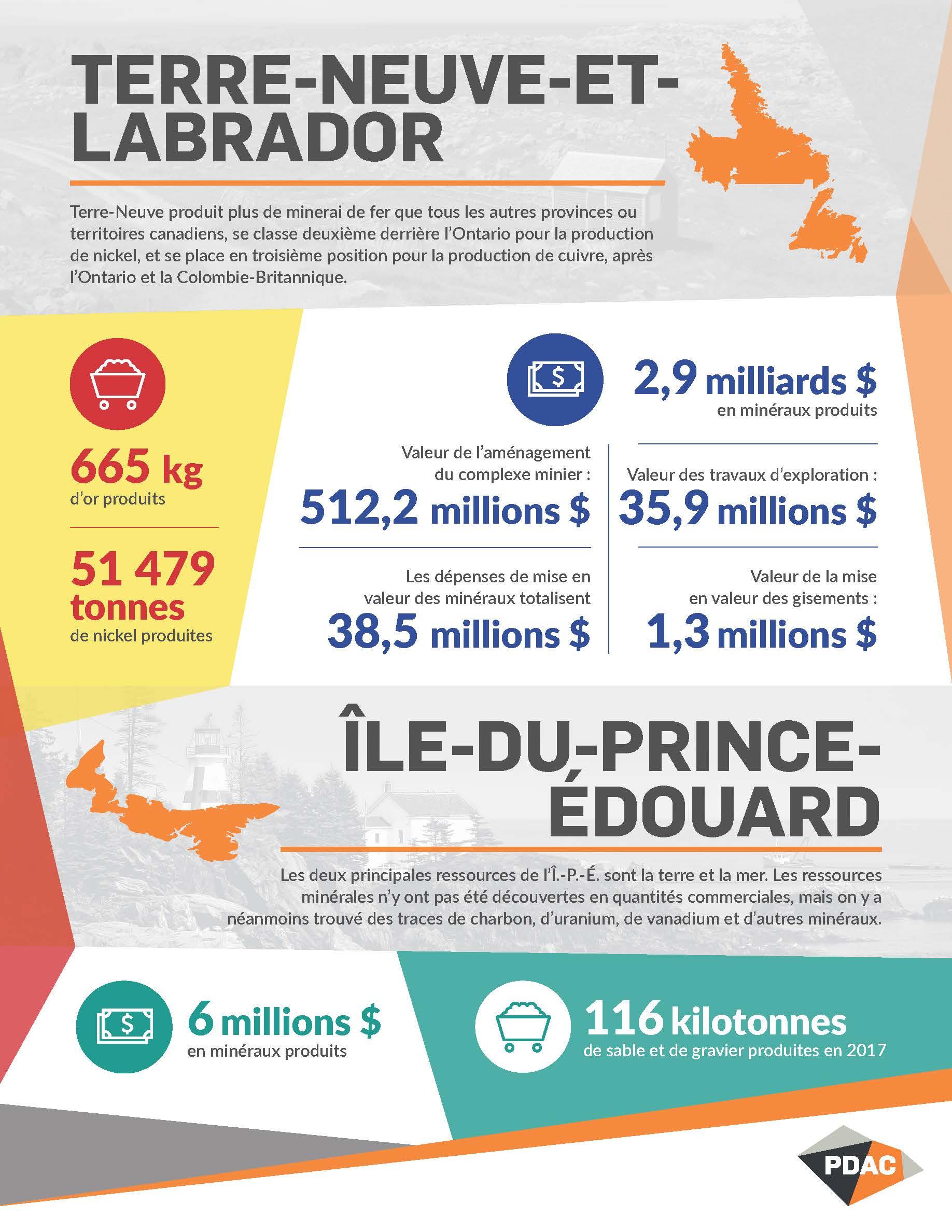 PDAC NewfoundlandPEI_FR