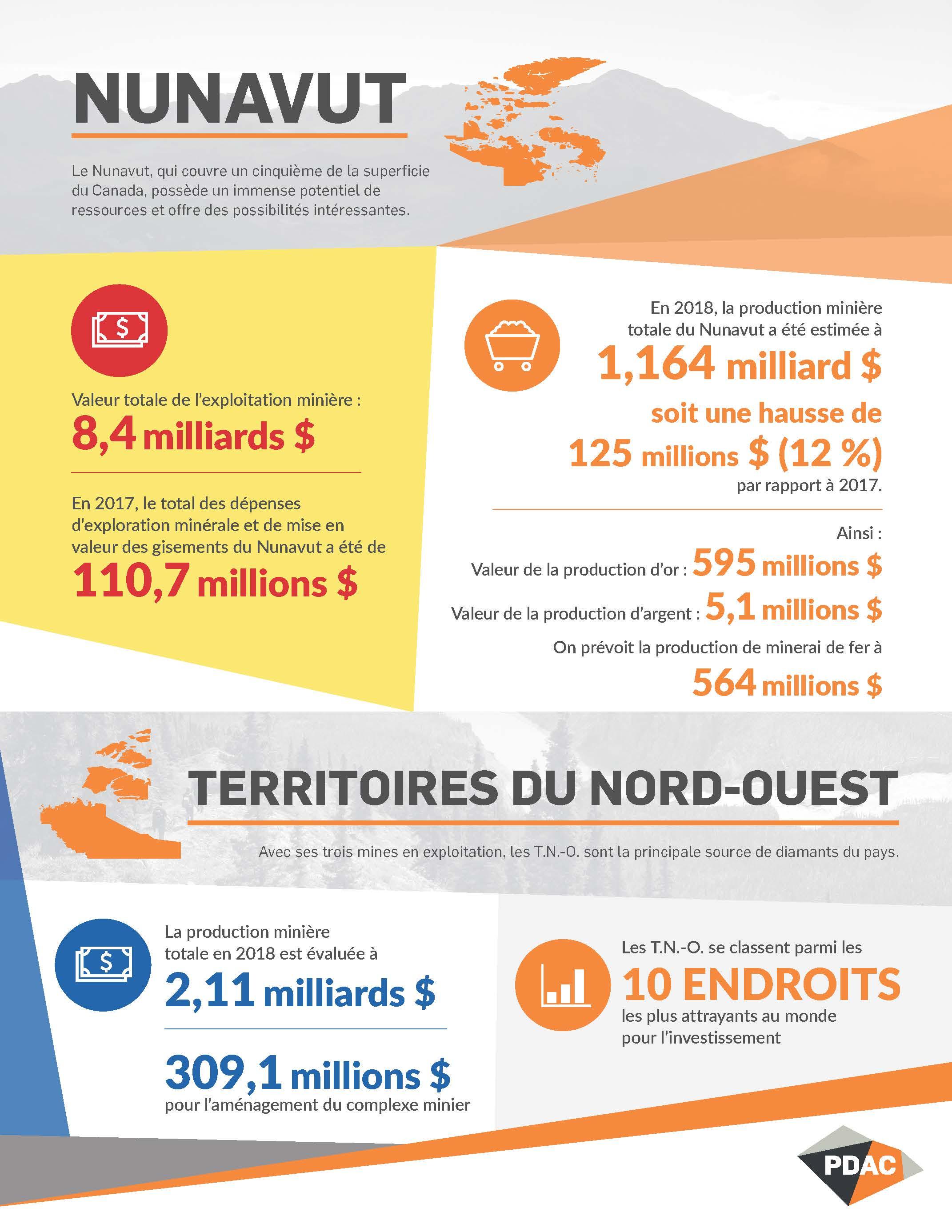PDAC NunavutNWT_FR