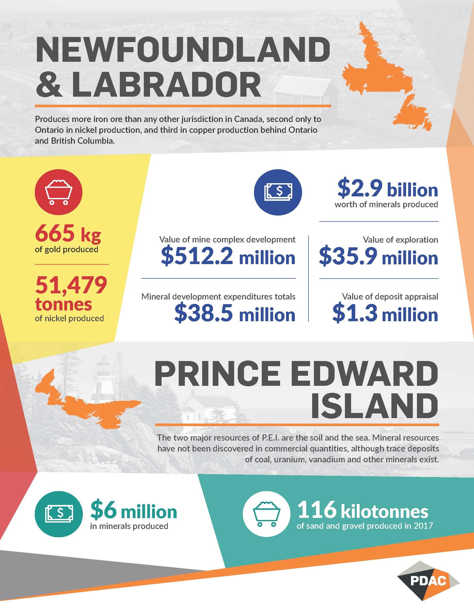Newfoundland-and-PEI