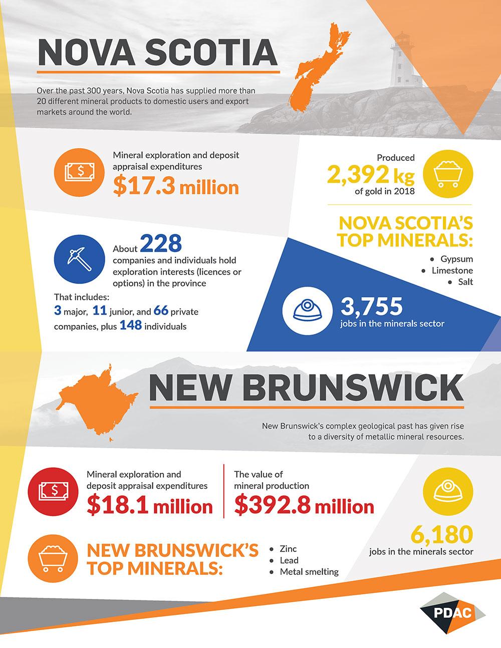 Nova-Scotia-and-New-Brunswick