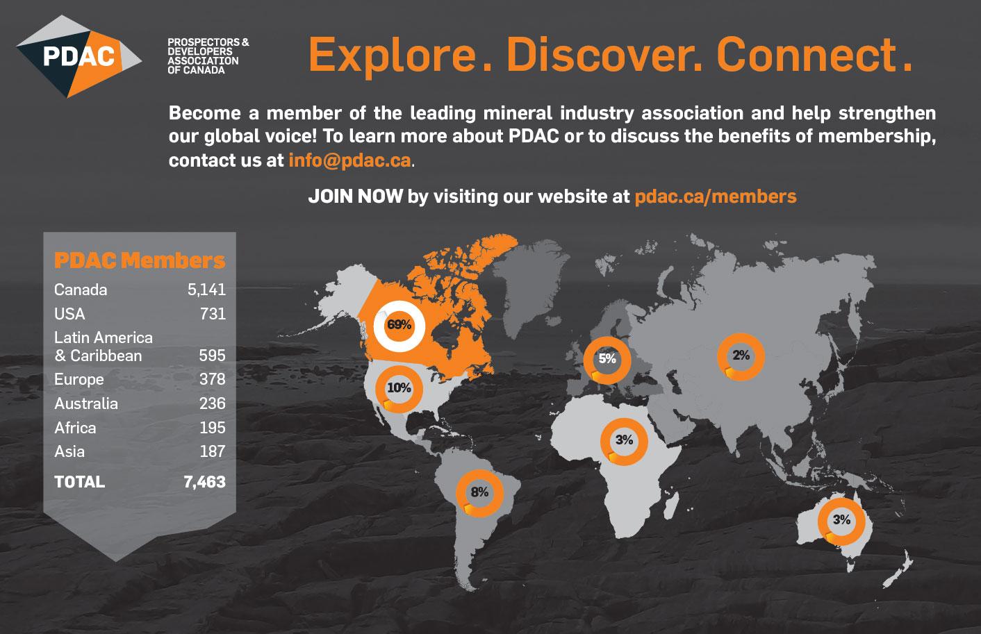 PDAC-Membership-Infographic