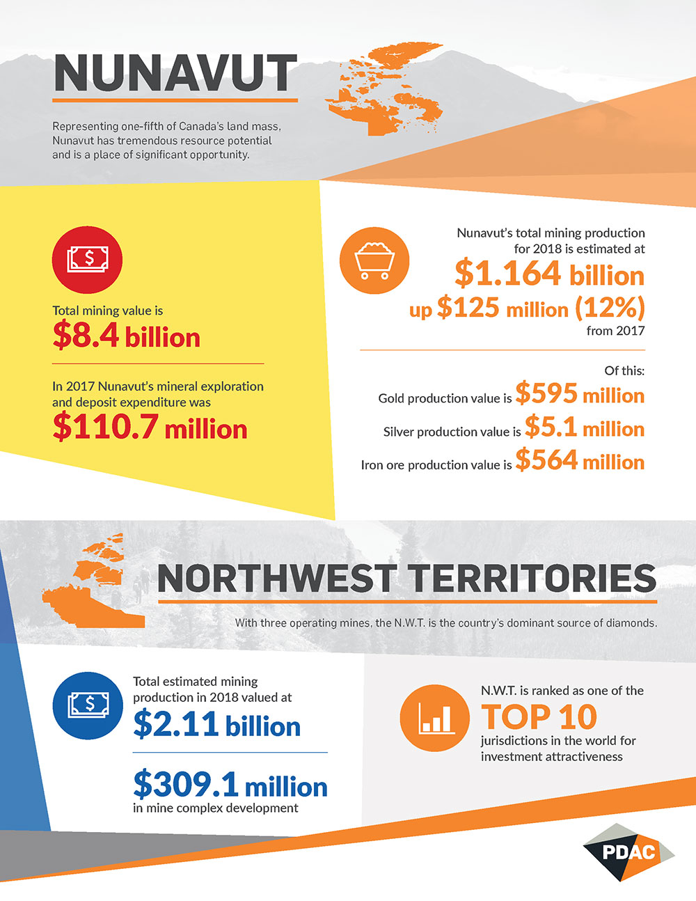 PDAC-NWT-Nunavut