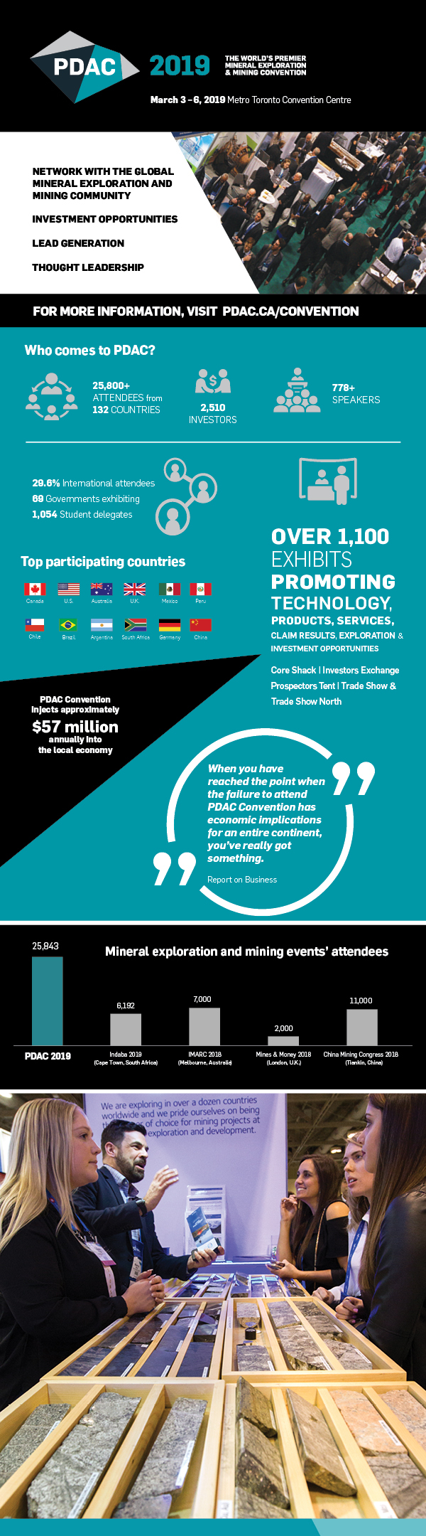 PDAC2019-Convention-Infographic