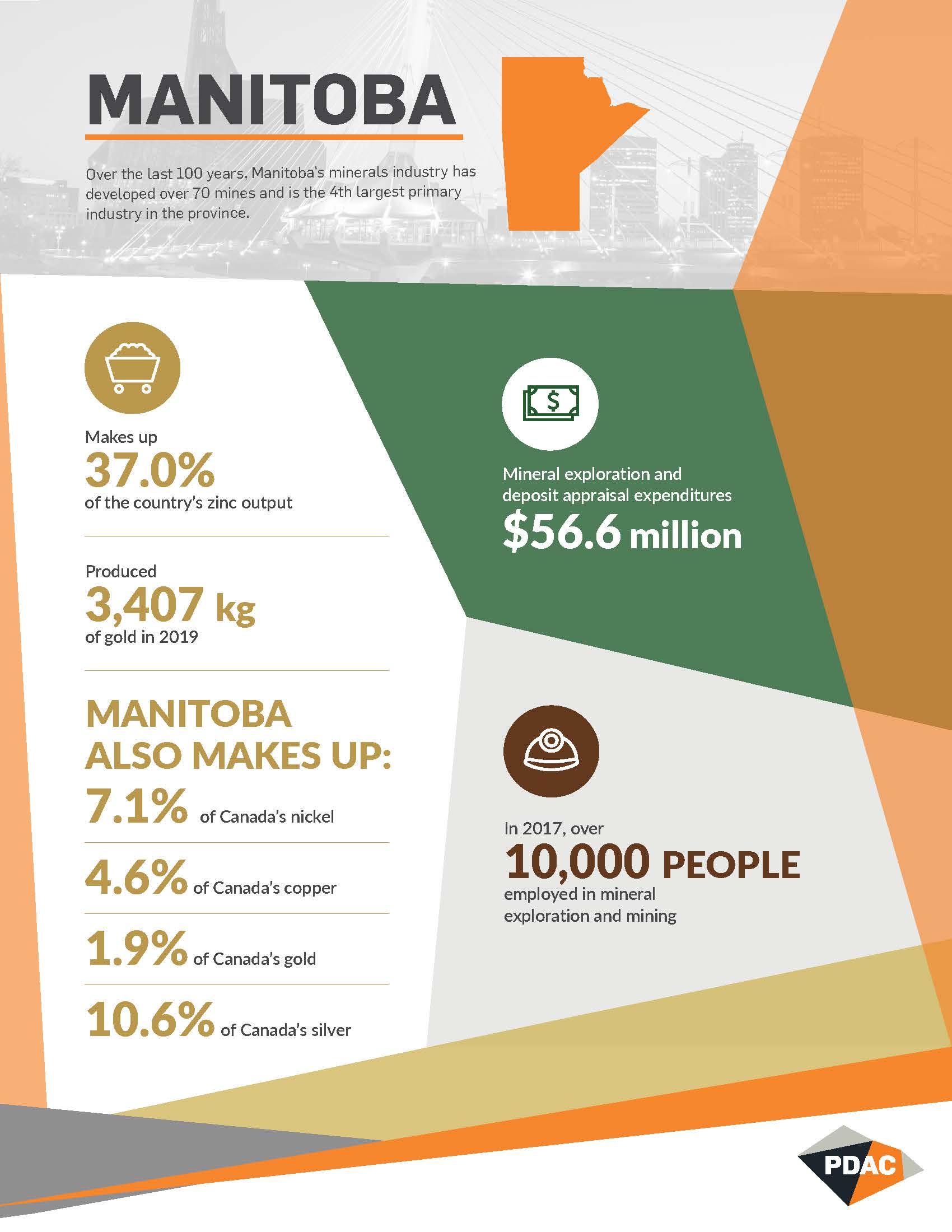 PDAC Manitoba