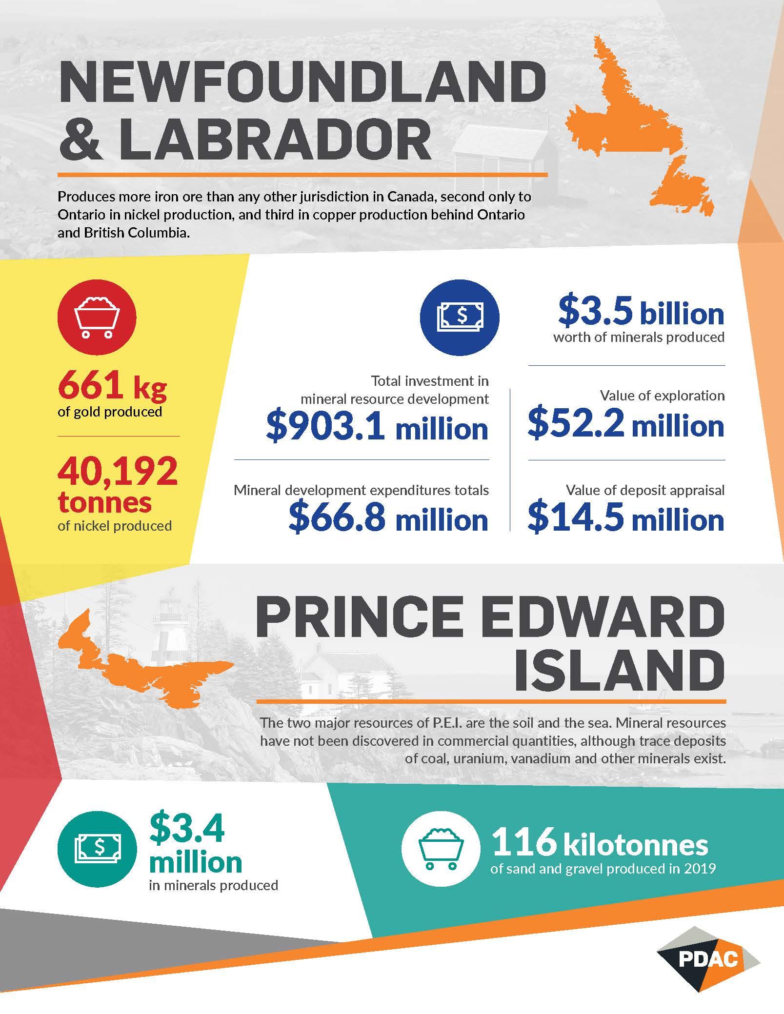 PDAC NewfoundlandPEI